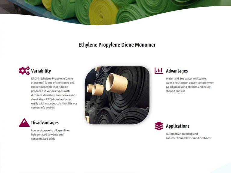 طراحی سایت Hong Kong Foam