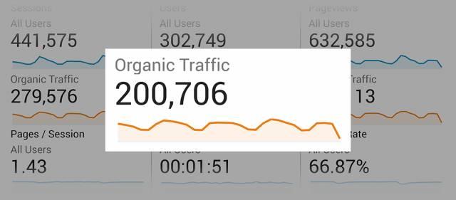آمار بازدید سایت از گوگل