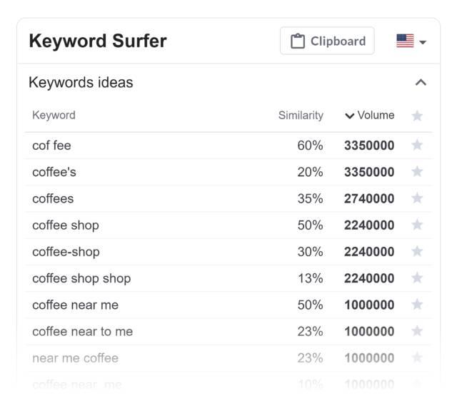 """جستجوی کلمه""""coffee"""""""